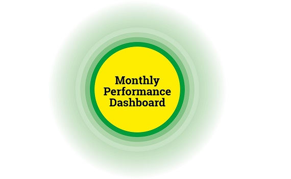 Latest Monthly Performance Dashboard now available
